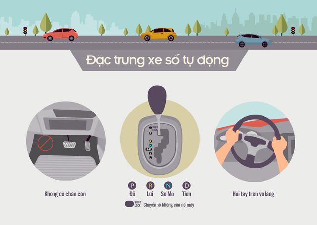Ôtô - Kinh nghiệm học lái xe số tự động